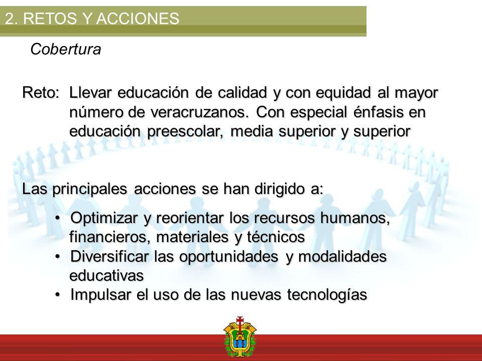2.RETOS Y ACCIONES Cobertura Reto: Llevar educación de calidad y con equidad al mayor número de veracruzanos. Con especial énfasis en educación preesc