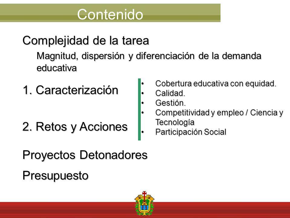Complejidad de la tarea Magnitud, dispersión y diferenciación de la demanda educativa Contenido Cobertura educativa con equidad.Cobertura educativa con equidad.