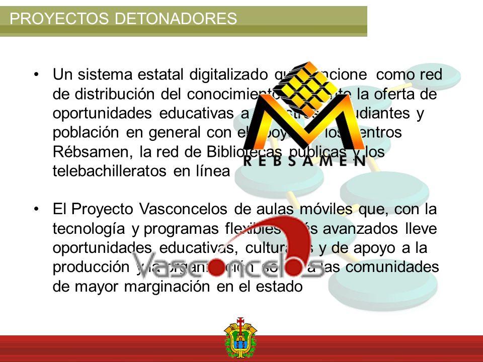 PROYECTOS DETONADORES Un sistema estatal digitalizado que funcione como red de distribución del conocimiento mediante la oferta de oportunidades educa
