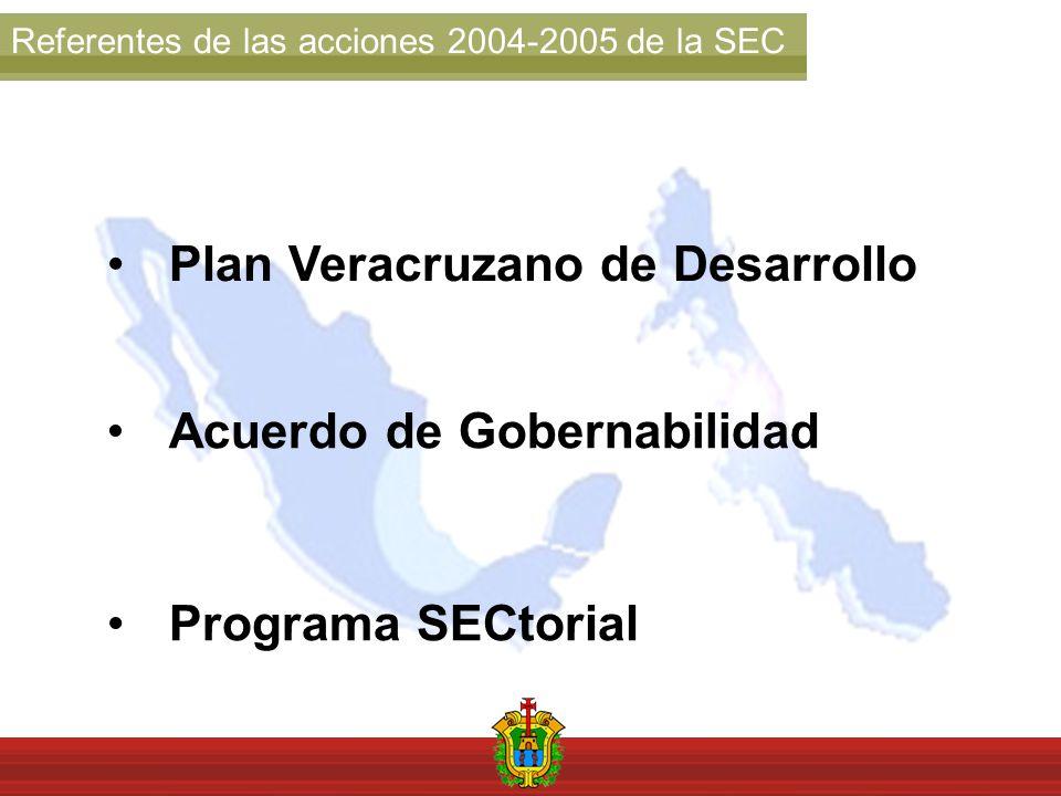 Plan Veracruzano de Desarrollo Acuerdo de Gobernabilidad Programa SECtorial Referentes de las acciones 2004-2005 de la SEC