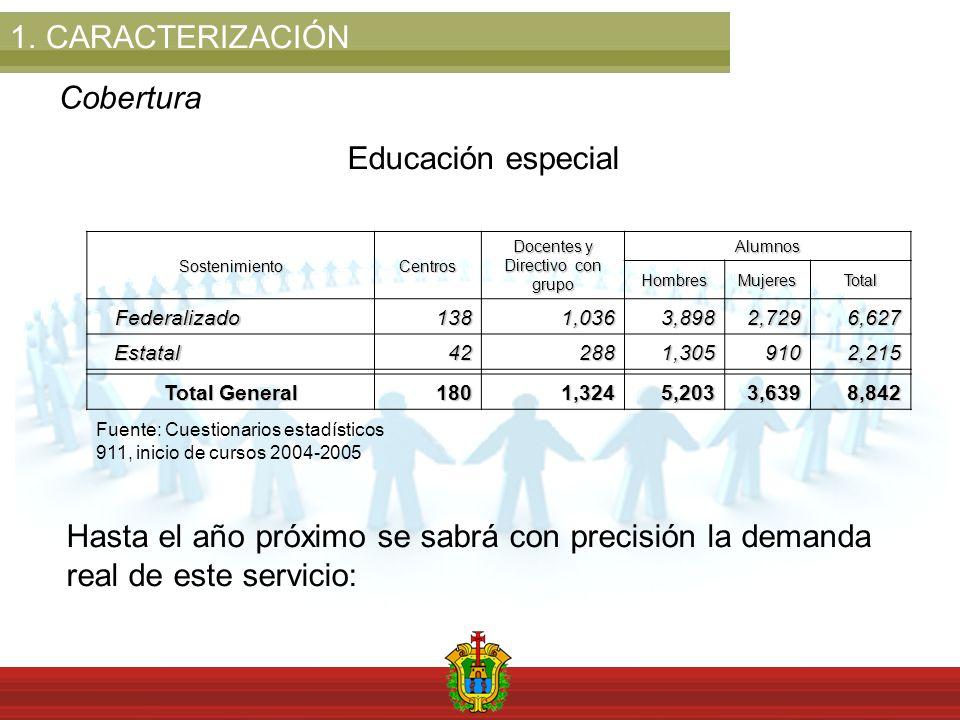 1.CARACTERIZACIÓN Cobertura Educación especialSostenimientoCentros Docentes y Directivo con grupo AlumnosHombresMujeresTotal Federalizado138 1,036 1,0
