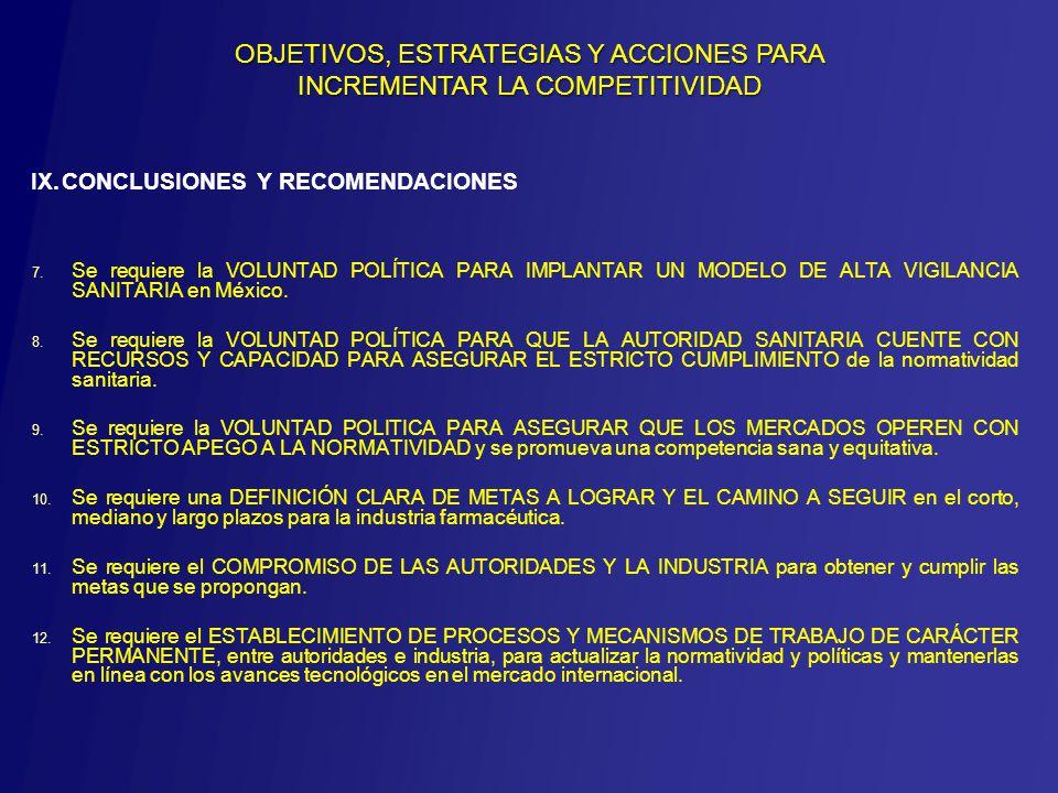 7. Se requiere la VOLUNTAD POLÍTICA PARA IMPLANTAR UN MODELO DE ALTA VIGILANCIA SANITARIA en México. 8. Se requiere la VOLUNTAD POLÍTICA PARA QUE LA A