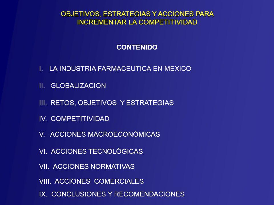 CONTENIDO I.LA INDUSTRIA FARMACEUTICA EN MEXICO II.