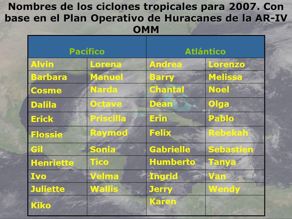 Nombres de los ciclones tropicales para 2007.