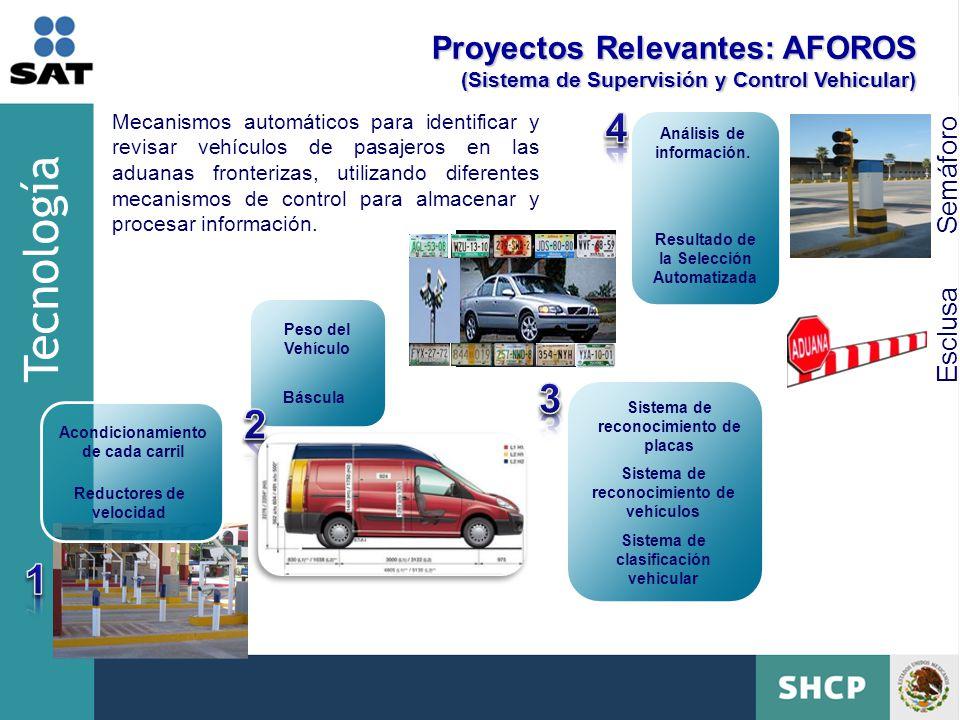 Sistema de reconocimiento de vehículos Sistema de clasificación vehicular Semáforo Esclusa Acondicionamiento de cada carril Reductores de velocidad Peso del Vehículo Báscula Sistema de reconocimiento de placas Análisis de información.