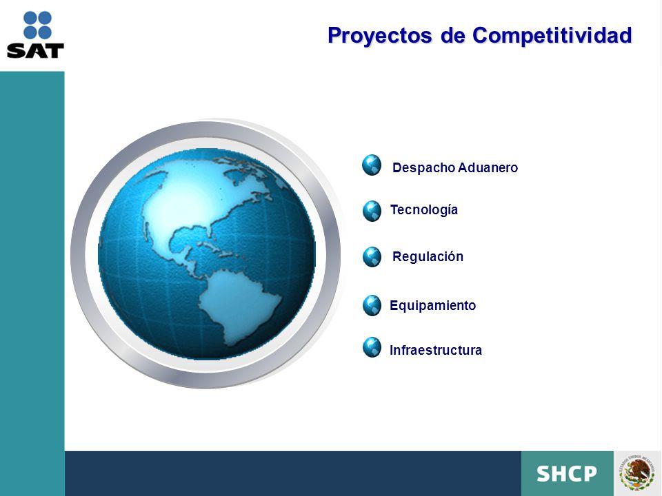 Proyectos de Competitividad Tecnología Infraestructura Equipamiento Despacho Aduanero Regulación