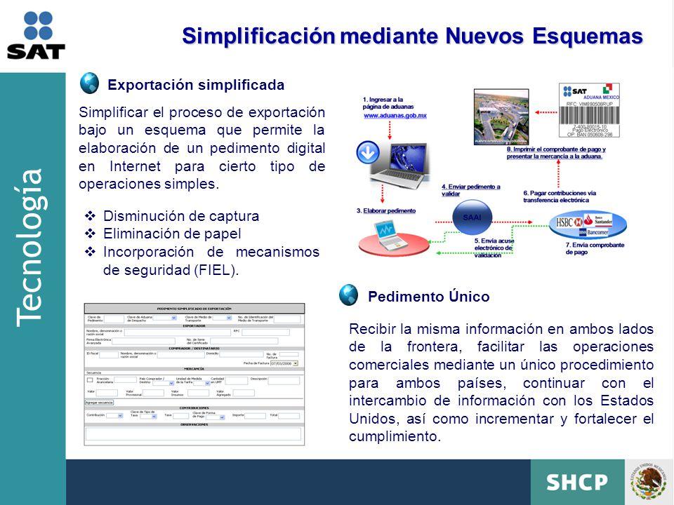 Simplificación mediante Nuevos Esquemas Exportación simplificada Simplificar el proceso de exportación bajo un esquema que permite la elaboración de un pedimento digital en Internet para cierto tipo de operaciones simples.