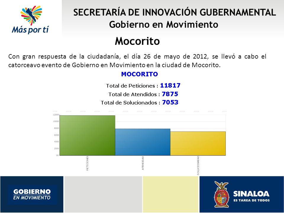 SECRETARÍA DE INNOVACIÓN GUBERNAMENTAL Gobierno en Movimiento Mocorito Con gran respuesta de la ciudadanía, el día 26 de mayo de 2012, se llevó a cabo el catorceavo evento de Gobierno en Movimiento en la ciudad de Mocorito.