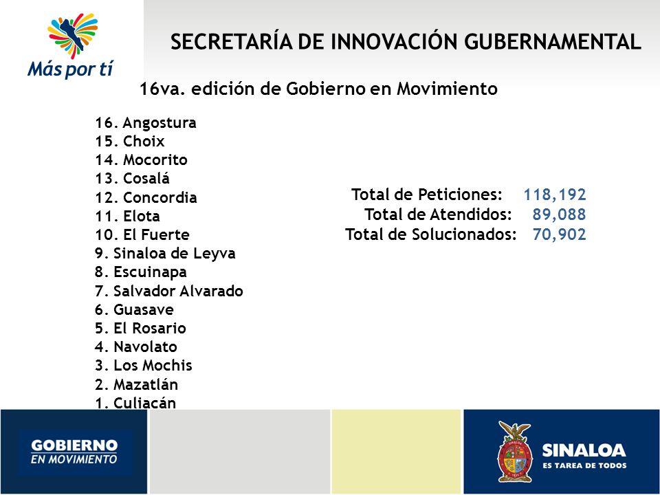 SECRETARÍA DE INNOVACIÓN GUBERNAMENTAL 16va. edición de Gobierno en Movimiento 16.