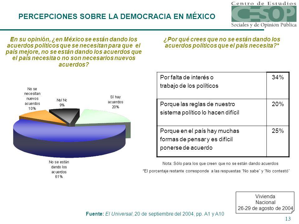 13 En su opinión, ¿en México se están dando los acuerdos políticos que se necesitan para que el país mejore, no se están dando los acuerdos que el país necesita o no son necesarios nuevos acuerdos.