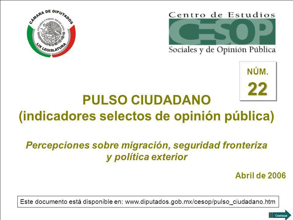 --1-- PULSO CIUDADANO (indicadores selectos de opinión pública) Percepciones sobre migración, seguridad fronteriza y política exterior Abril de 2006 22 NÚM.