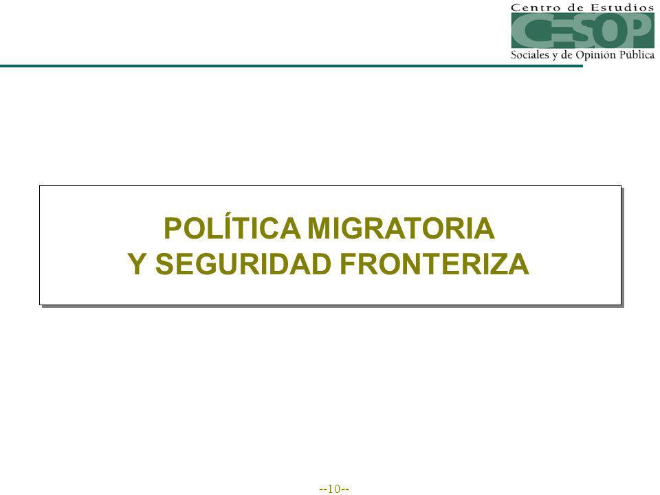 --10-- POLÍTICA MIGRATORIA Y SEGURIDAD FRONTERIZA