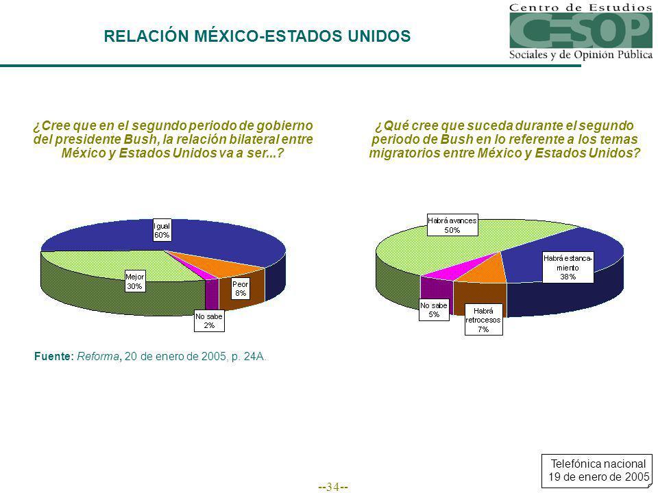 --34-- ¿Cree que en el segundo periodo de gobierno del presidente Bush, la relación bilateral entre México y Estados Unidos va a ser....
