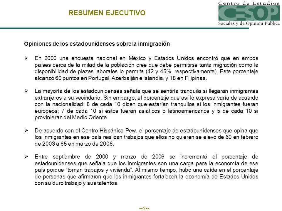 --5-- RESUMEN EJECUTIVO Opiniones de los estadounidenses sobre la inmigración En 2000 una encuesta nacional en México y Estados Unidos encontró que en ambos países cerca de la mitad de la población cree que debe permitirse tanta migración como la disponibilidad de plazas laborales lo permita (42 y 45%, respectivamente).