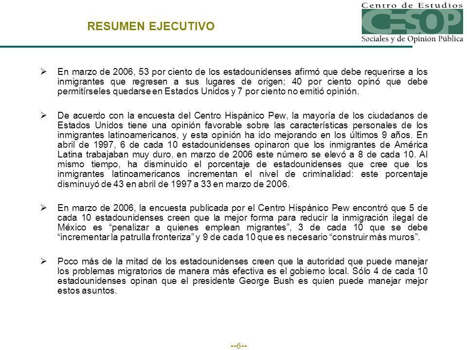 --27-- ¿Cree que el operativo México seguro está dando resultados.
