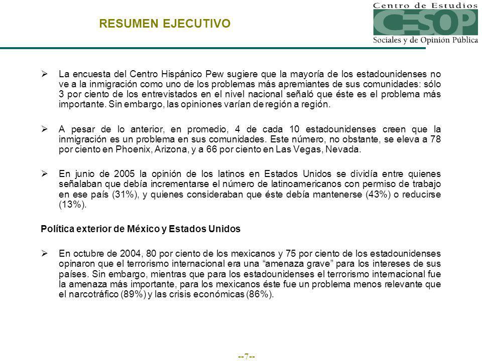 --38-- VITRINA METODOLÓGICA DE LAS ENCUESTAS UTILIZADAS TituloTema Fecha del levantamiento TipoCoberturaResponsableFuente Casos/ Población objetivo/ Nivel de confianza Encuesta Internacional sobre Terrorismo México en el Mundo 23 al 26 de septiembre de 2004 ViviendaNacionalIpsos-Bimsa Metodología México: 1 030 entrevistas a mayores de 18 años, con margen de error aproximado de +/- 3.5% e intervalo de confianza de 95%.
