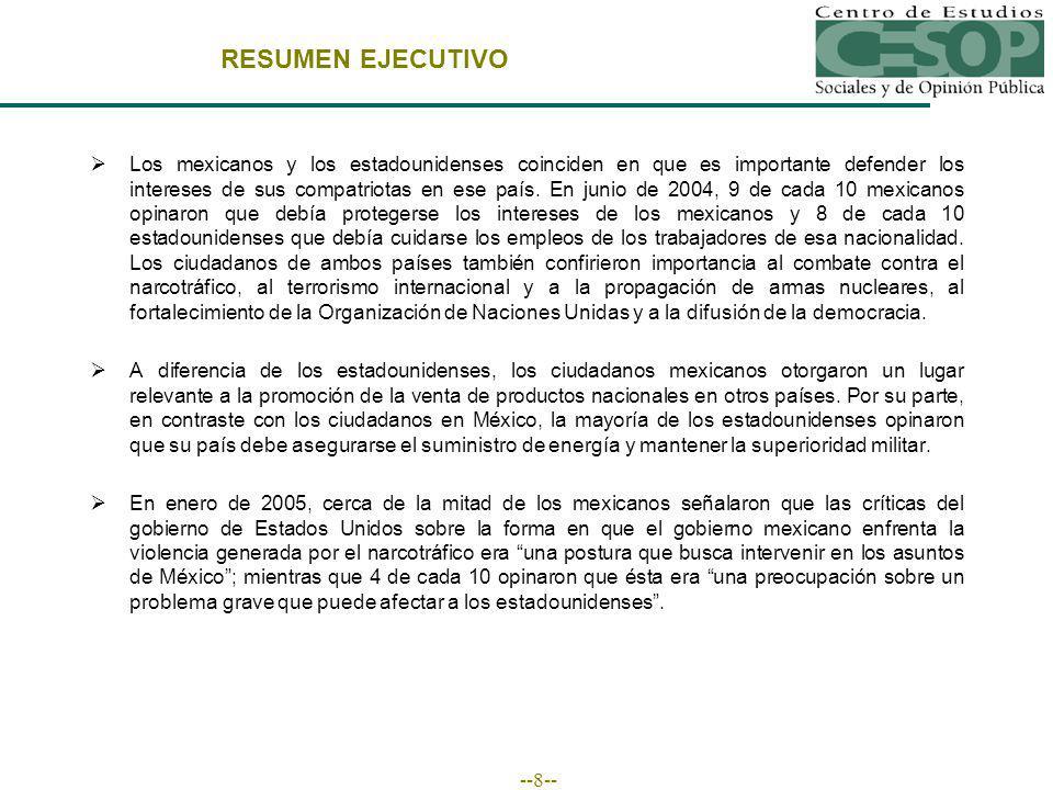 --9-- La respuesta del presidente Vicente Fox ante las críticas del gobierno estadounidense fue, en términos generales, bien recibida por los mexicanos: 7 de cada 10 ciudadanos la calificaron de adecuada.