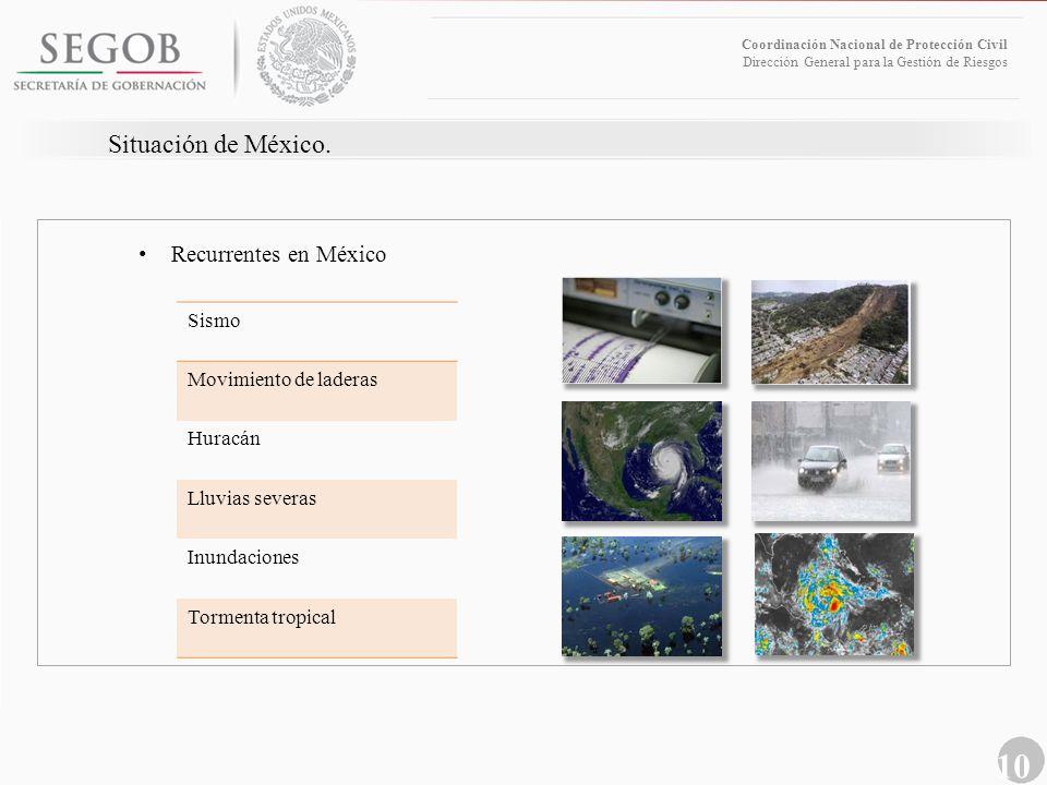 10 Coordinación Nacional de Protección Civil Dirección General para la Gestión de Riesgos Situación de México. Recurrentes en México Sismo Movimiento
