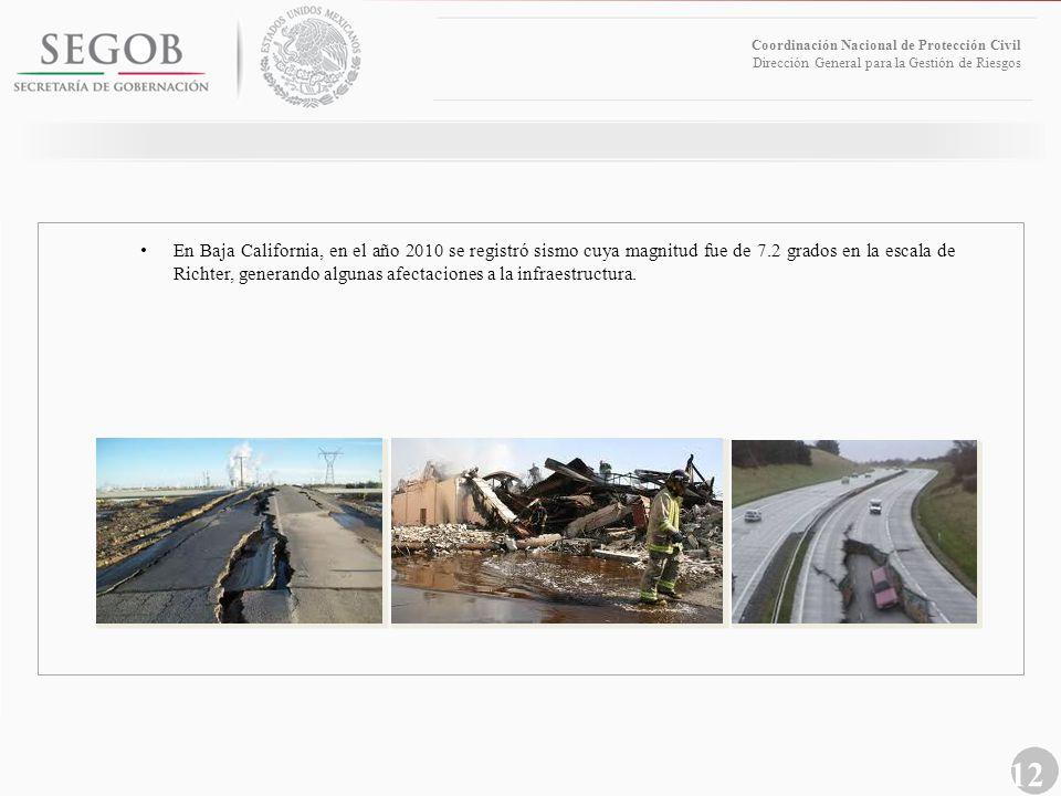 Coordinación Nacional de Protección Civil Dirección General para la Gestión de Riesgos 12 En Baja California, en el año 2010 se registró sismo cuya ma