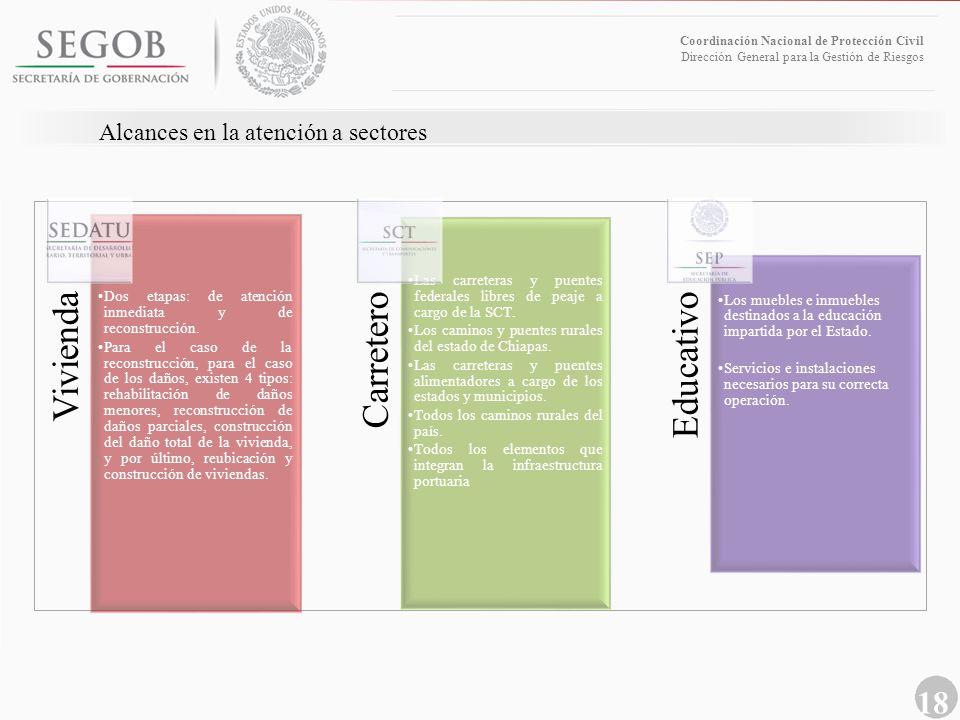 18 Coordinación Nacional de Protección Civil Dirección General para la Gestión de Riesgos Alcances en la atención a sectores Vivienda Dos etapas: de a