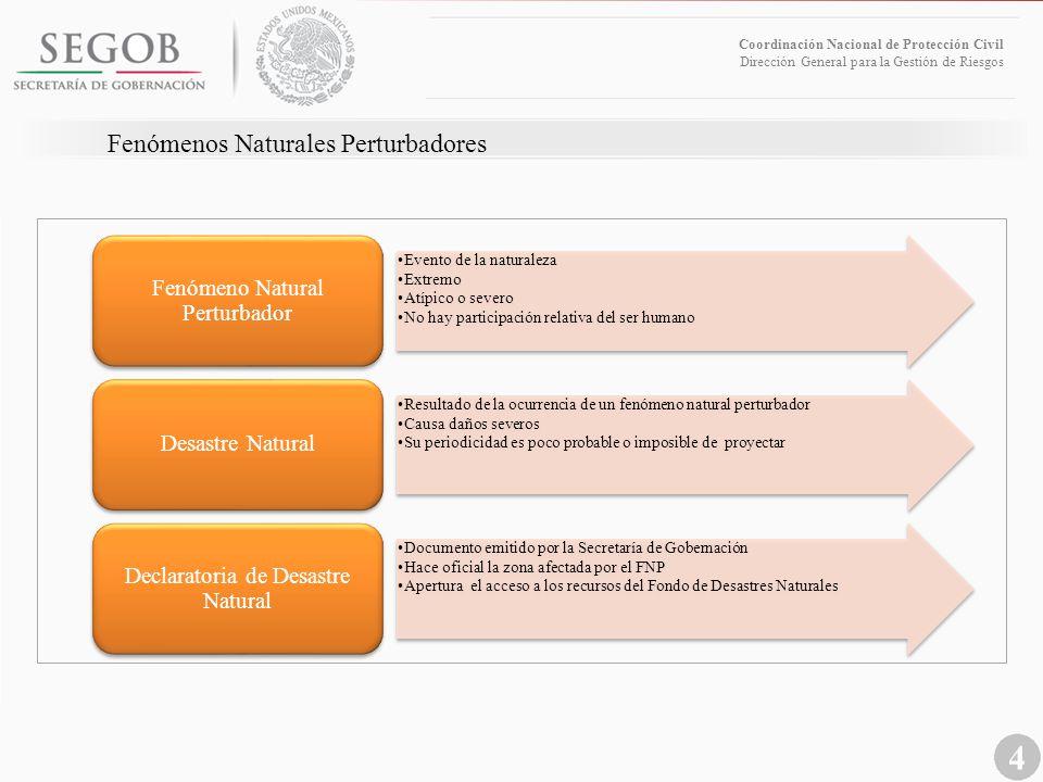4 Coordinación Nacional de Protección Civil Dirección General para la Gestión de Riesgos Fenómenos Naturales Perturbadores Evento de la naturaleza Ext