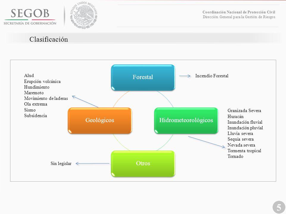5 Coordinación Nacional de Protección Civil Dirección General para la Gestión de Riesgos Clasificación ForestalHidrometeorológicosOtrosGeológicos Ince