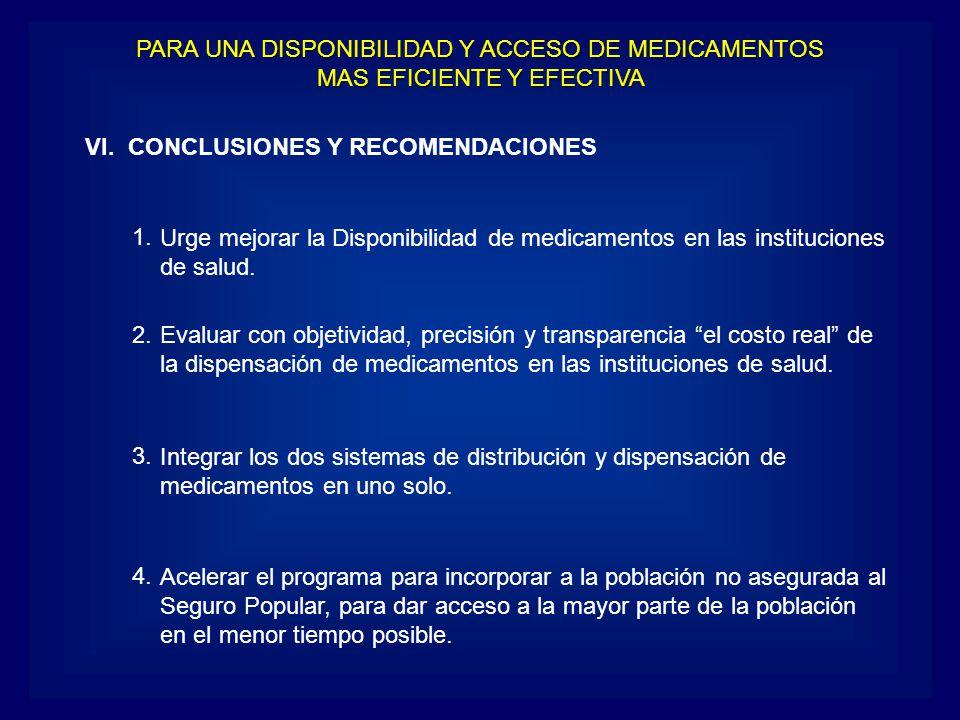 VI. CONCLUSIONES Y RECOMENDACIONES Urge mejorar la Disponibilidad de medicamentos en las instituciones de salud. Evaluar con objetividad, precisión y