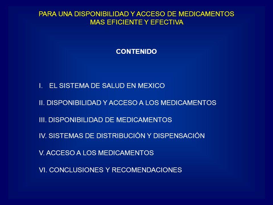 CONTENIDO I.EL SISTEMA DE SALUD EN MEXICO II. DISPONIBILIDAD Y ACCESO A LOS MEDICAMENTOS III.