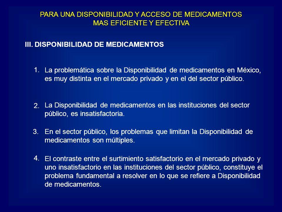 III. DISPONIBILIDAD DE MEDICAMENTOS La problemática sobre la Disponibilidad de medicamentos en México, es muy distinta en el mercado privado y en el d