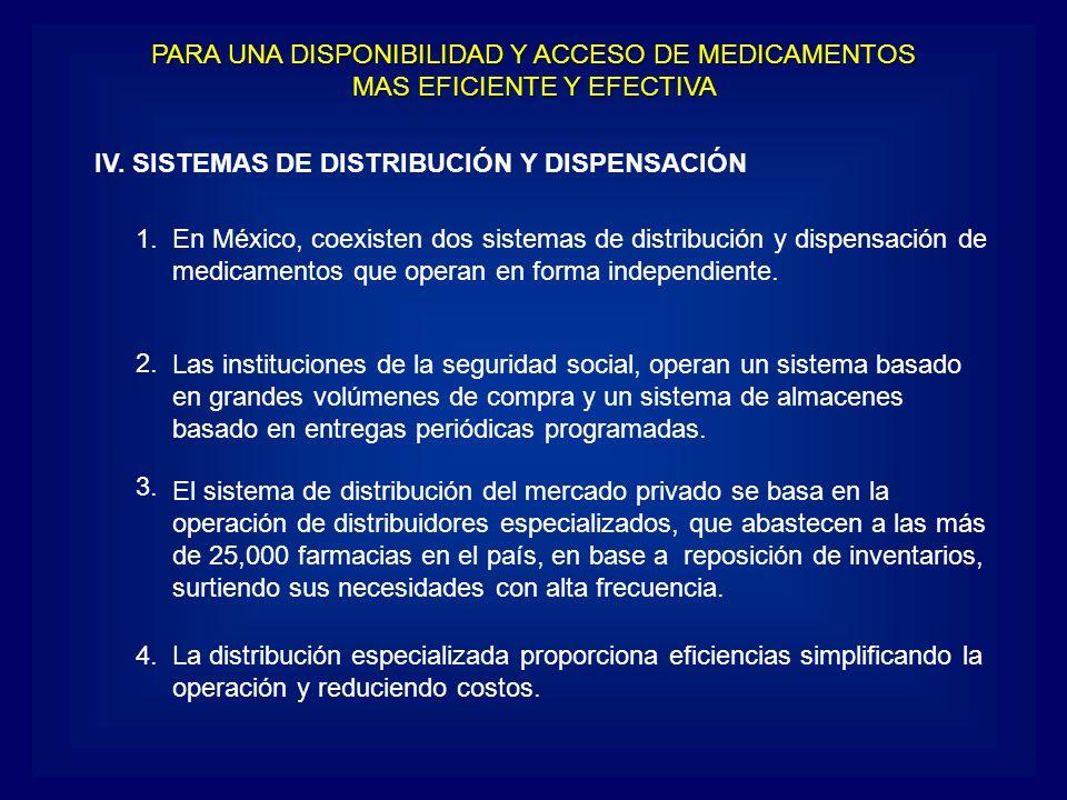 IV. SISTEMAS DE DISTRIBUCIÓN Y DISPENSACIÓN En México, coexisten dos sistemas de distribución y dispensación de medicamentos que operan en forma indep