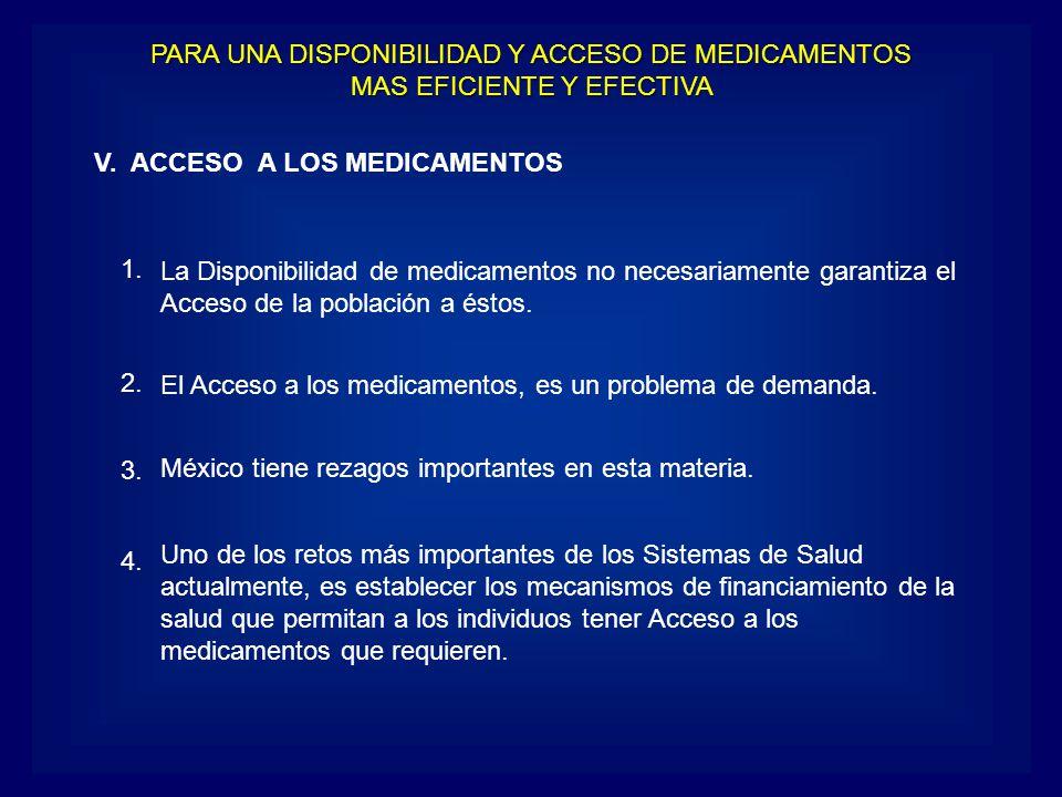 V. ACCESO A LOS MEDICAMENTOS La Disponibilidad de medicamentos no necesariamente garantiza el Acceso de la población a éstos. El Acceso a los medicame