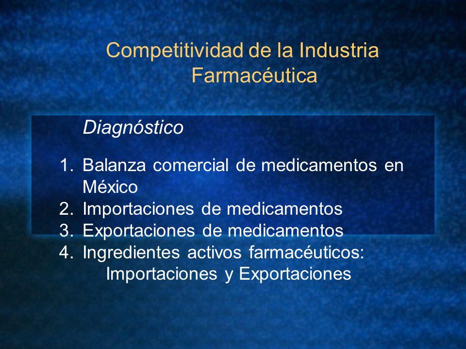 Competitividad de la Industria Farmacéutica Diagnóstico 1.Balanza comercial de medicamentos en México 2.Importaciones de medicamentos 3.Exportaciones de medicamentos 4.Ingredientes activos farmacéuticos: Importaciones y Exportaciones