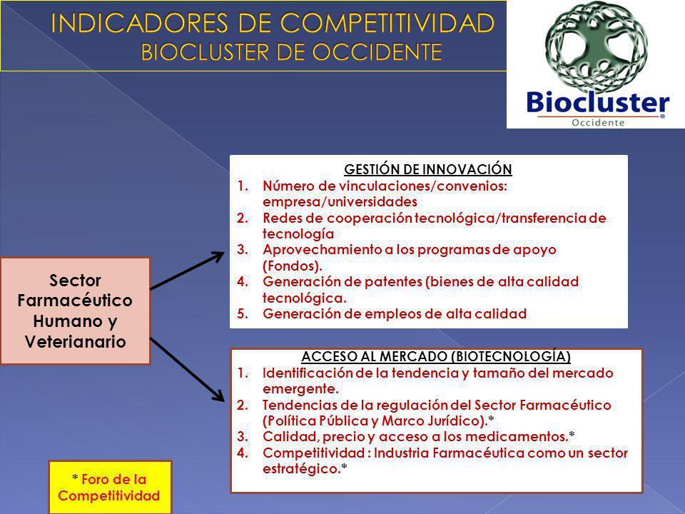 GESTIÓN DE INNOVACIÓN 1.Número de vinculaciones/convenios: empresa/universidades 2.Redes de cooperación tecnológica/transferencia de tecnología 3.Apro