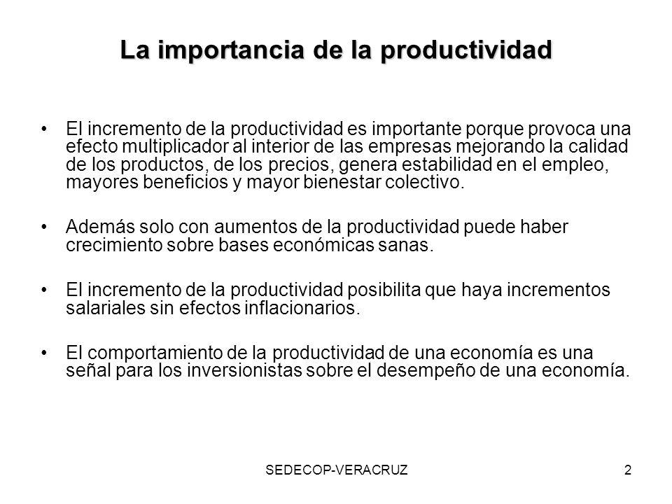 SEDECOP-VERACRUZ2 La importancia de la productividad El incremento de la productividad es importante porque provoca una efecto multiplicador al interi