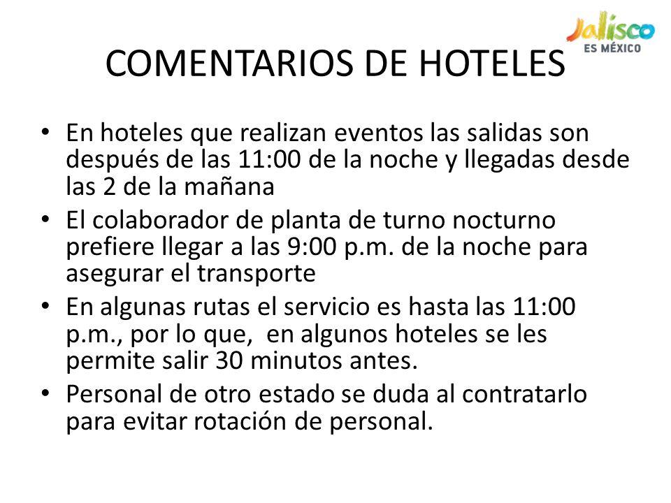 Lista de participantes ZONA HOTELERA SUR -BARCELO -DREAMS PUERTO VALLARTA - GARZA BLANCA PRESERVE - PLAYA CONCHAS CHINAS - PRESIDENTE INTERCONTINENTAL ZONA HOTELERA CENTRO -YAZMIN - BELMAR -MERCURIO -AZTECA -ENCINO -TROPICANA -SAN MARINO -LA SIESTA -PALOMA DEL MAR -POSADA DE ROGER -MOCALI -HOTEL ESCUELA CECATTUR -LINA -TULIPANES -VILLA DEL MAR -ELOISA -ROSITA -EL PESCADOR -ANA LIZ -BUENAVENTURA Y VILLA PREMIERE ZONA HOTELERA KRYSTAL VALLARTA LAS PALMAS BY THE SEA COSTA CLUB PUNTA ARENA FRIENDLY VALLARTA HOLIDAY INN VALLARTA SOL SHERATON BUGANVILIAS CANTO DEL SOL SUITE DEL SOL SUITE MAR ELENA ZONA MARINA VALLARTA EMBARCADERO PACIFICO COMFORT INN THE WESTIN RESORT SPA PTO.