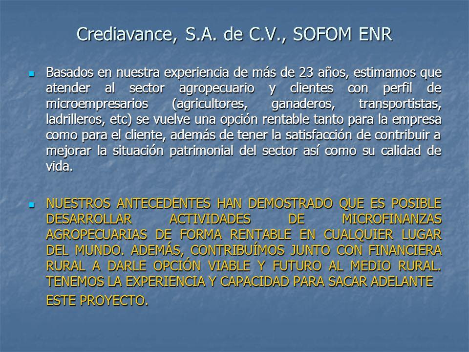 Crediavance, S.A. de C.V., SOFOM ENR Basados en nuestra experiencia de más de 23 años, estimamos que atender al sector agropecuario y clientes con per