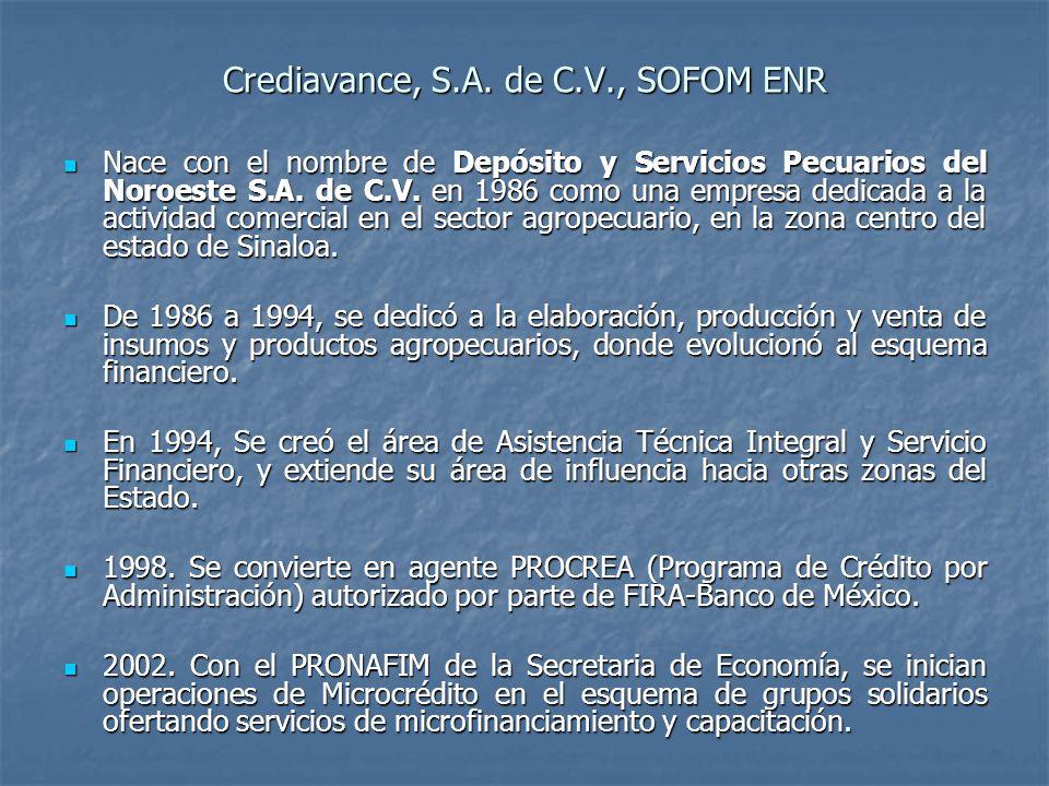 Crediavance, S.A. de C.V., SOFOM ENR Nace con el nombre de Depósito y Servicios Pecuarios del Noroeste S.A. de C.V. en 1986 como una empresa dedicada