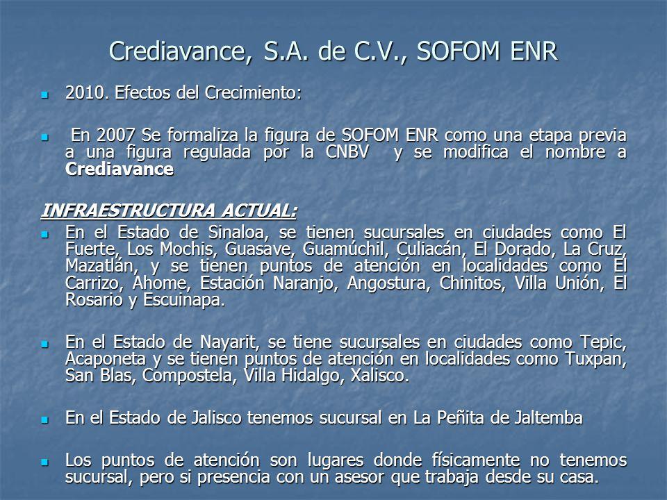 Crediavance, S.A. de C.V., SOFOM ENR 2010. Efectos del Crecimiento: 2010. Efectos del Crecimiento: En 2007 Se formaliza la figura de SOFOM ENR como un