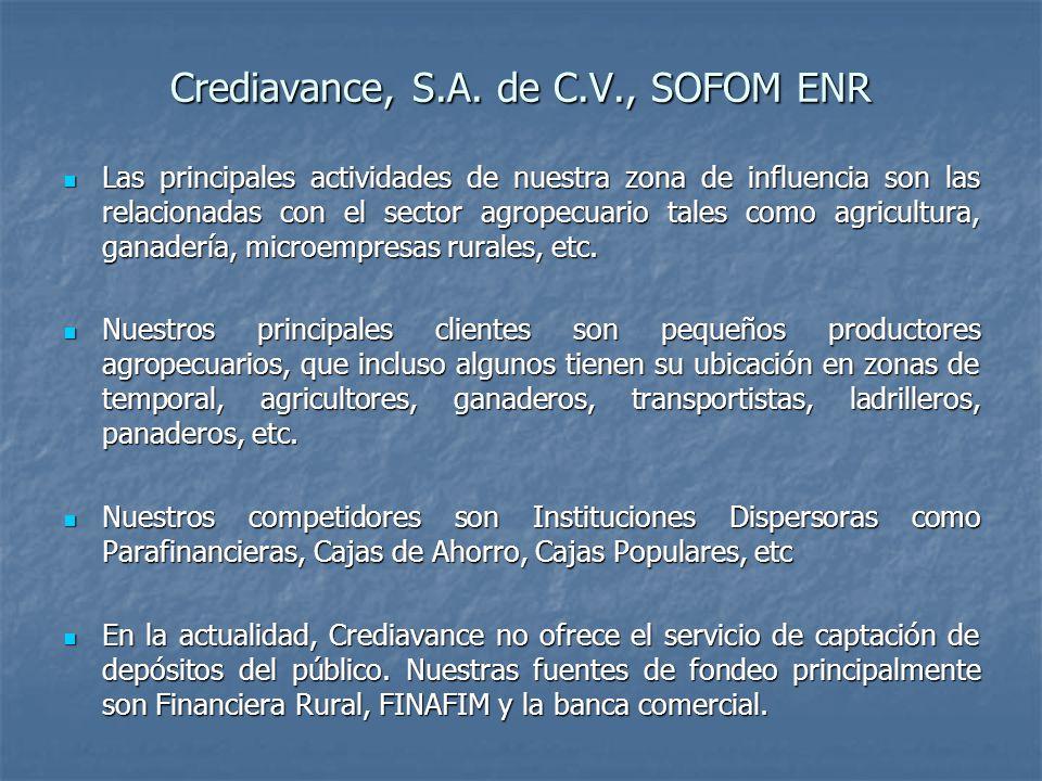 Crediavance, S.A. de C.V., SOFOM ENR Las principales actividades de nuestra zona de influencia son las relacionadas con el sector agropecuario tales c