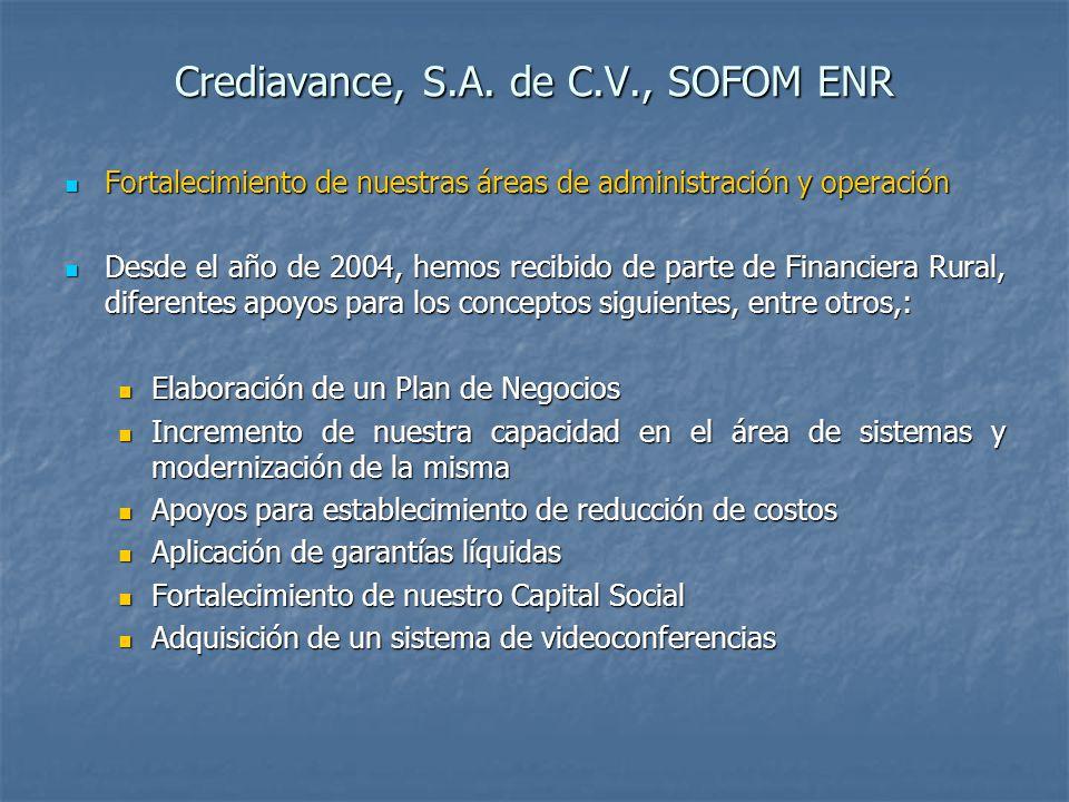 Crediavance, S.A. de C.V., SOFOM ENR Fortalecimiento de nuestras áreas de administración y operación Fortalecimiento de nuestras áreas de administraci