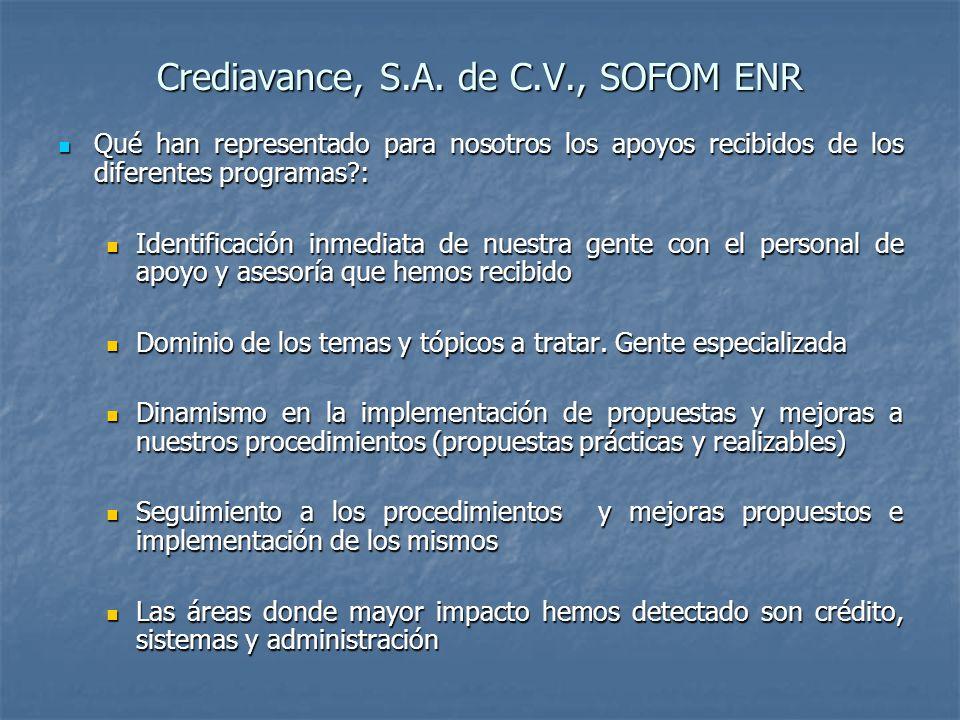 Crediavance, S.A. de C.V., SOFOM ENR Qué han representado para nosotros los apoyos recibidos de los diferentes programas?: Qué han representado para n