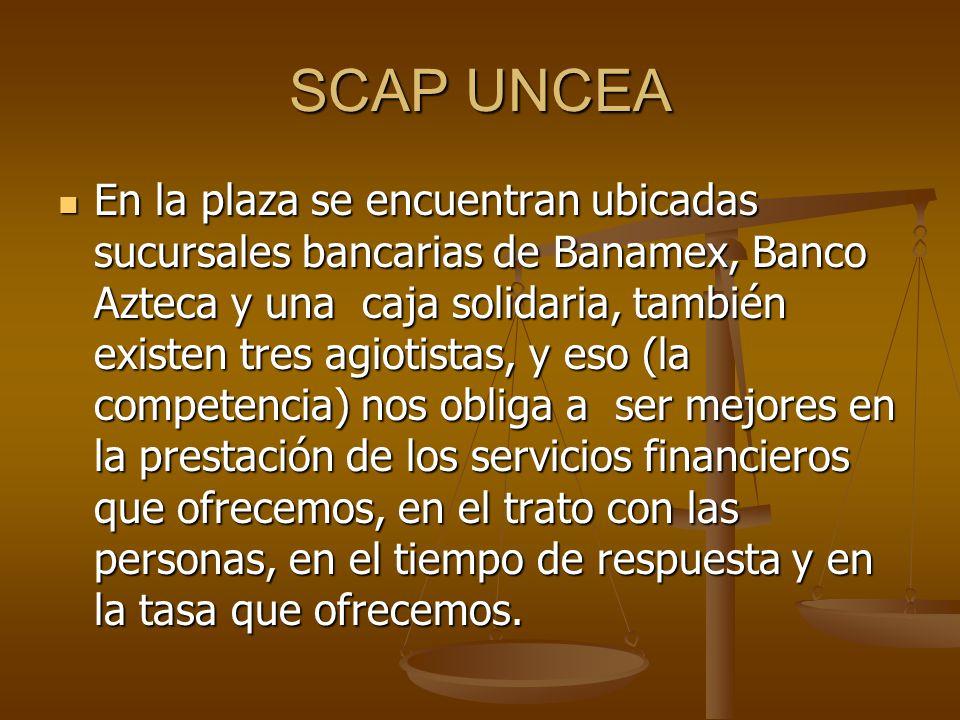 SCAP UNCEA En la plaza se encuentran ubicadas sucursales bancarias de Banamex, Banco Azteca y una caja solidaria, también existen tres agiotistas, y eso (la competencia) nos obliga a ser mejores en la prestación de los servicios financieros que ofrecemos, en el trato con las personas, en el tiempo de respuesta y en la tasa que ofrecemos.