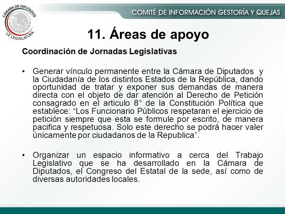 11. Áreas de apoyo Coordinación de Jornadas Legislativas Generar vínculo permanente entre la Cámara de Diputados y la Ciudadanía de los distintos Esta