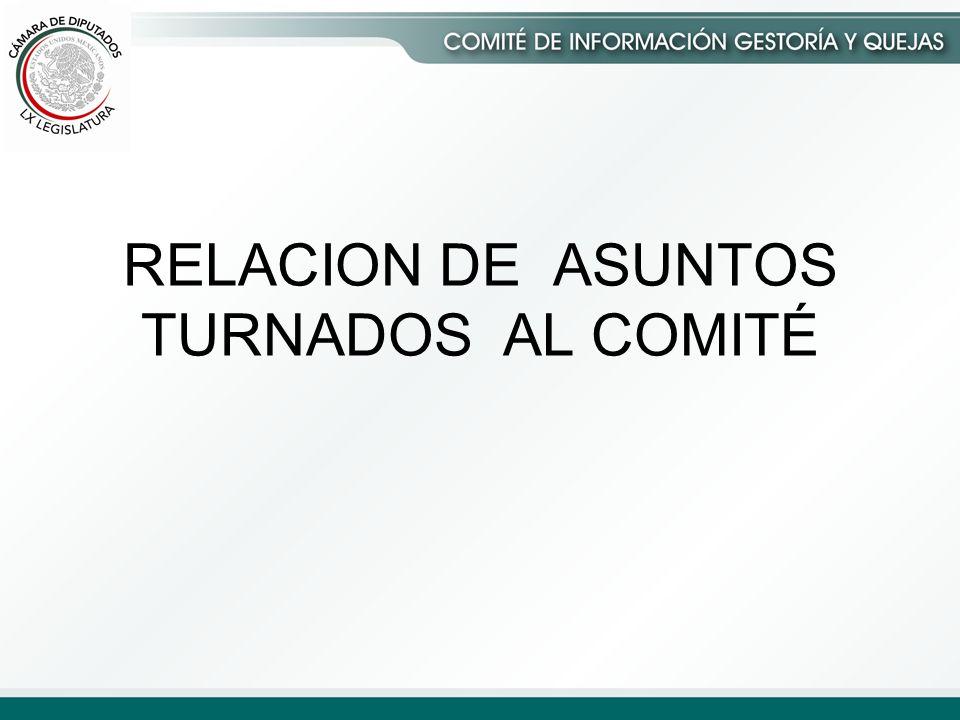 RELACION DE ASUNTOS TURNADOS AL COMITÉ