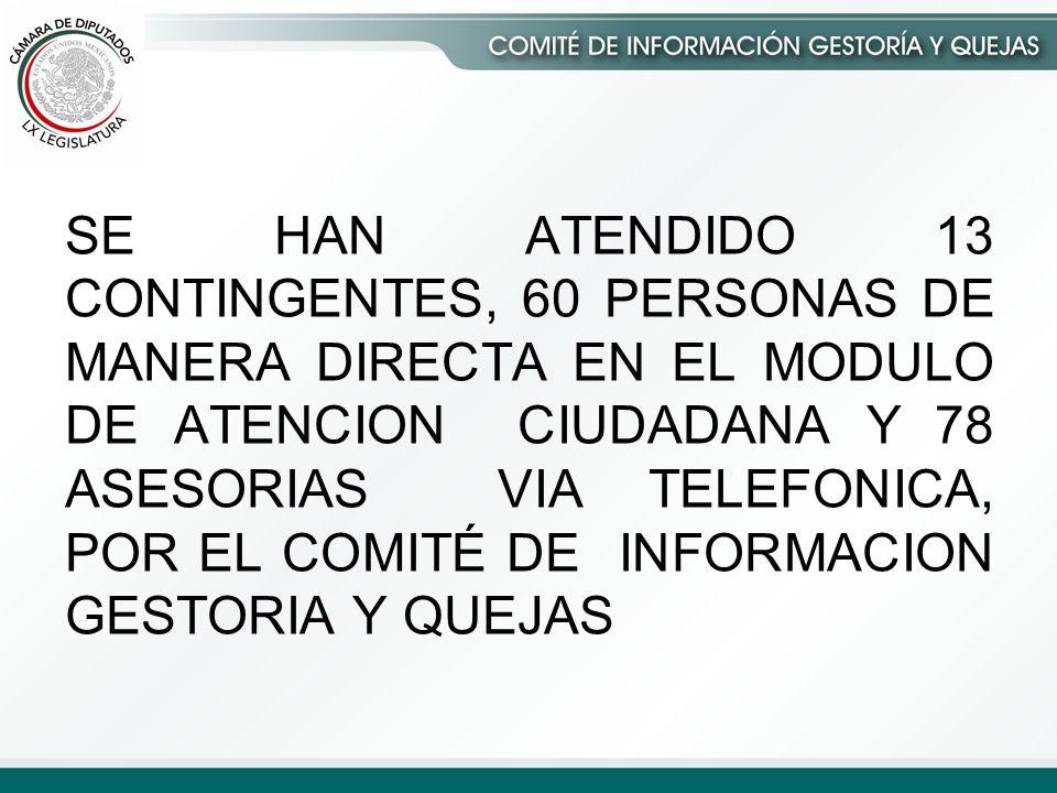 SE HAN ATENDIDO 13 CONTINGENTES, 60 PERSONAS DE MANERA DIRECTA EN EL MODULO DE ATENCION CIUDADANA Y 78 ASESORIAS VIA TELEFONICA, POR EL COMITÉ DE INFORMACION GESTORIA Y QUEJAS