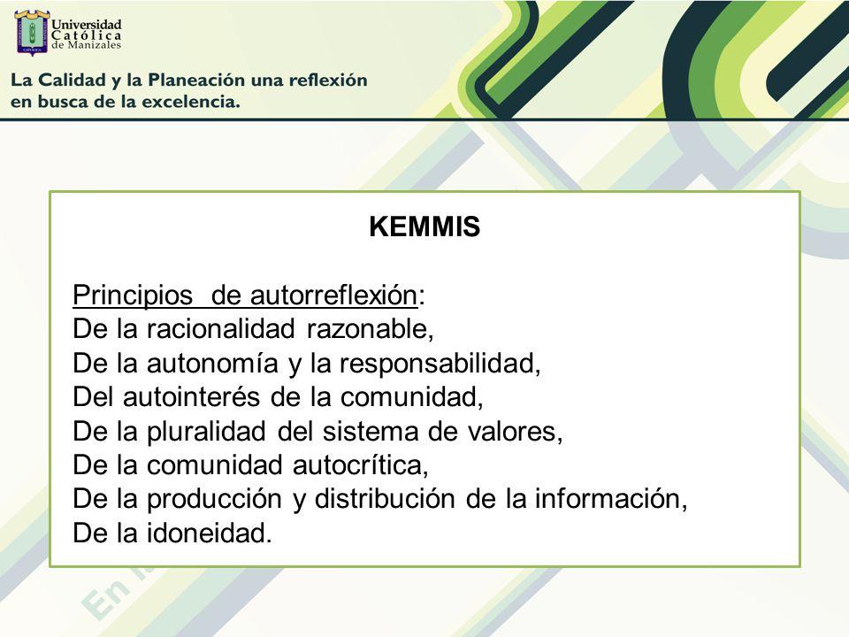 KEMMIS Principios de autorreflexión: De la racionalidad razonable, De la autonomía y la responsabilidad, Del autointerés de la comunidad, De la plural