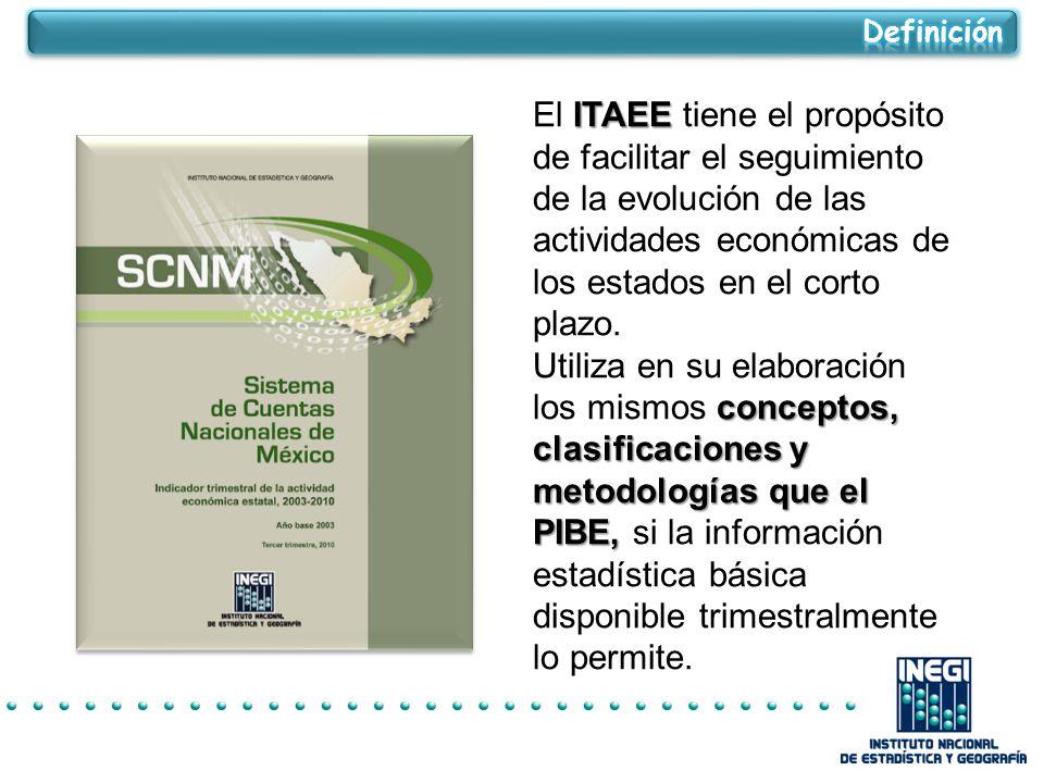 ITAEE El ITAEE tiene el propósito de facilitar el seguimiento de la evolución de las actividades económicas de los estados en el corto plazo.