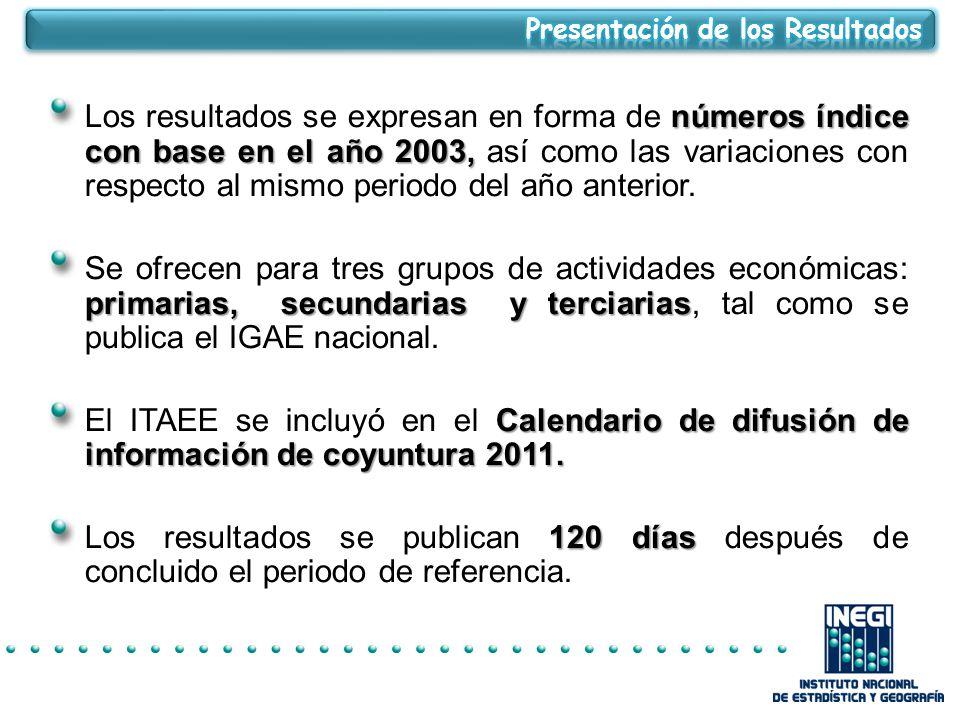 números índice con base en el año 2003, Los resultados se expresan en forma de números índice con base en el año 2003, así como las variaciones con respecto al mismo periodo del año anterior.