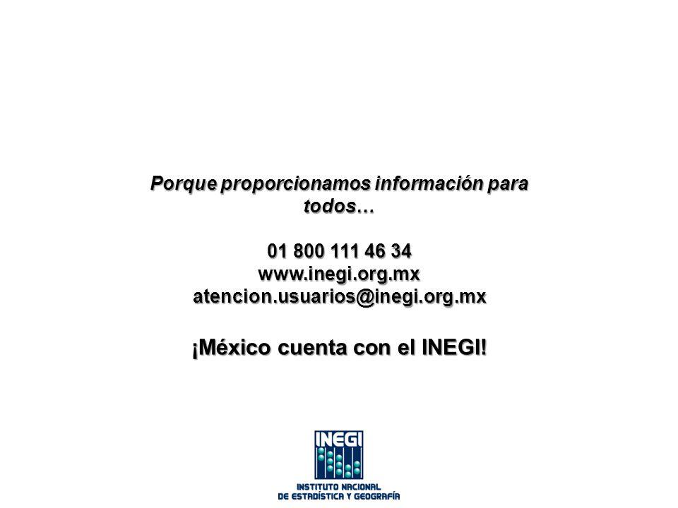 Porque proporcionamos información para todos… 01 800 111 46 34 www.inegi.org.mx atencion.usuarios@inegi.org.mx ¡México cuenta con el INEGI!