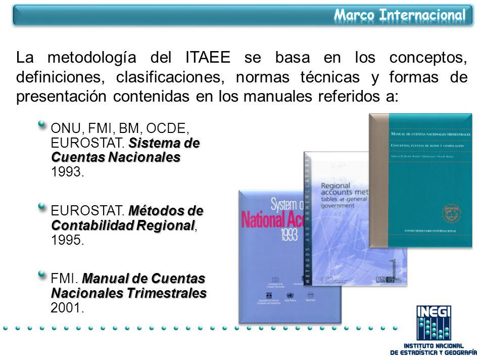 Sistema de Cuentas Nacionales ONU, FMI, BM, OCDE, EUROSTAT.